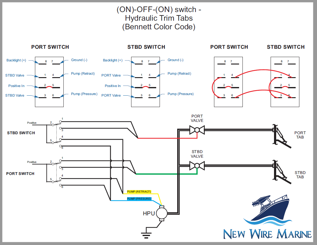 Toggle Switch Wiring Diagram Hydraulic - Wiring Diagram Explained - Electrical Switch Wiring Diagram