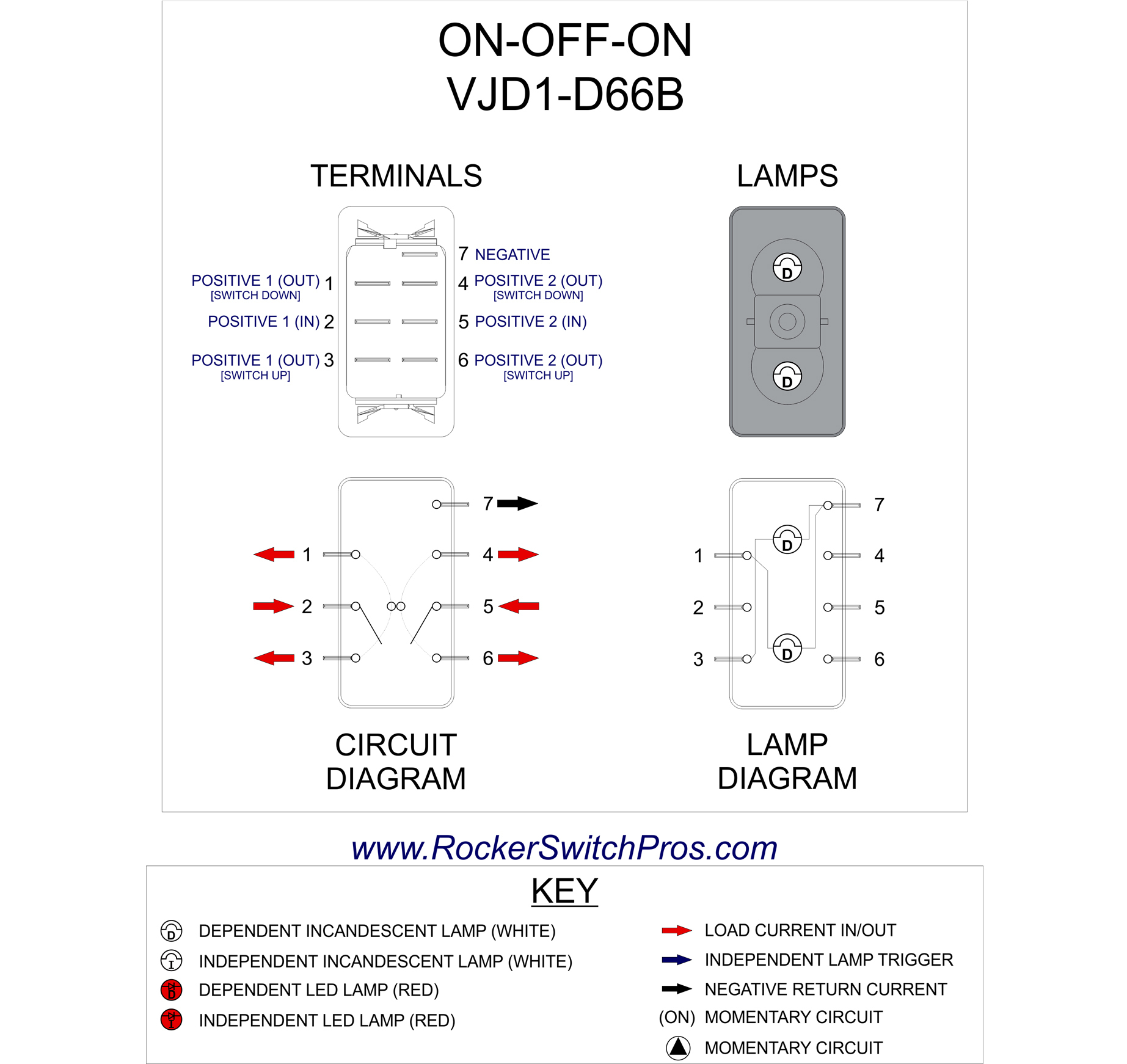 Toggle Wiring 4 Diagram Switch Pinilluminated | Manual E-Books - 6 Pin Switch Wiring Diagram