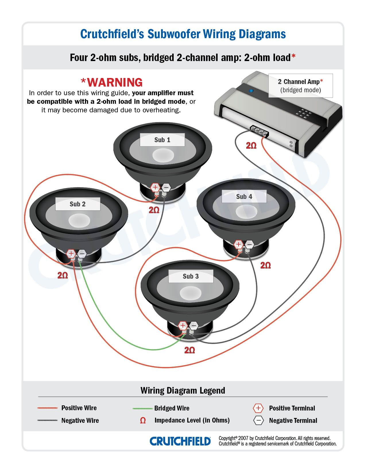 Top 10 Subwoofer Wiring Diagram Free Download 4 Svc 2 Ohm 2 Ch Low - 2 Ohm Wiring Diagram