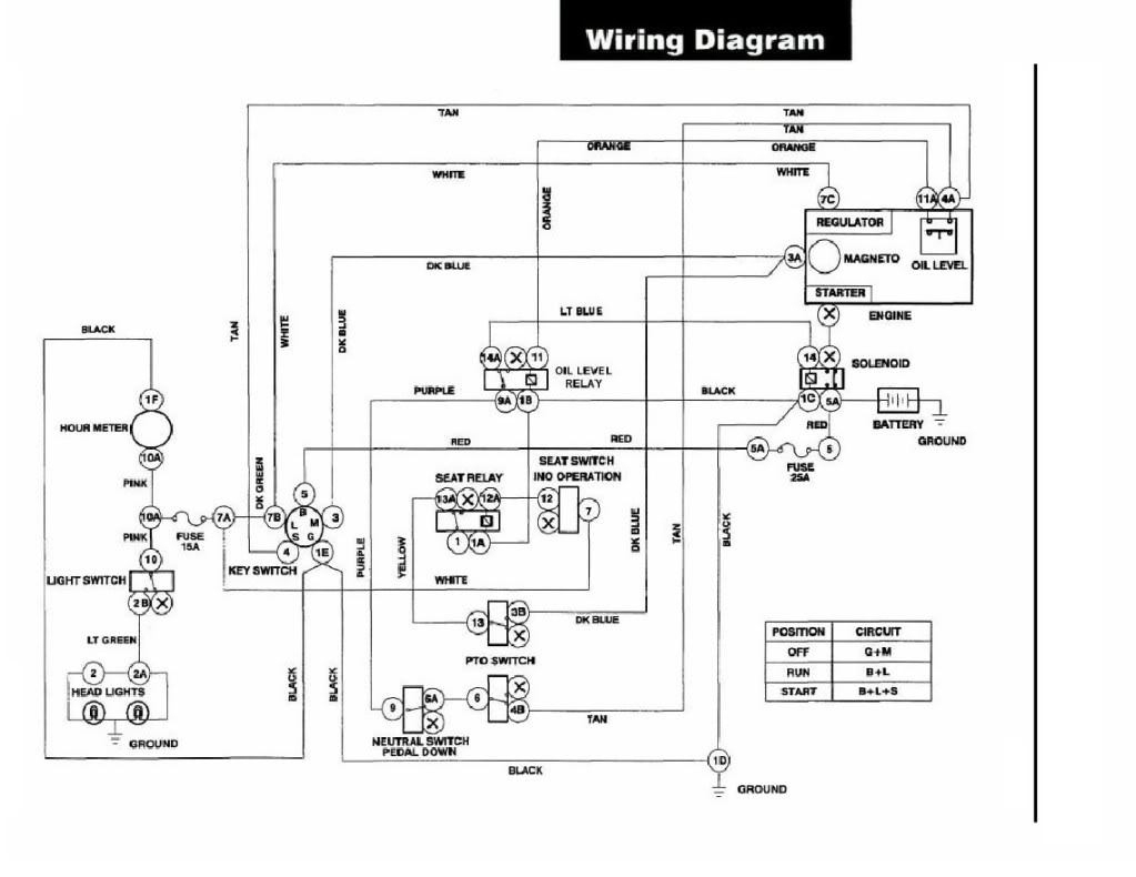 Toro Wheel Horse Ignition Switch Wiring Diagram | Wiring Diagram - Wheel Horse Ignition Switch Wiring Diagram