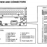 Toyota Headlight Wiring Diagram Color Codes | Wiring Diagram – Car Stereo Wiring Diagram