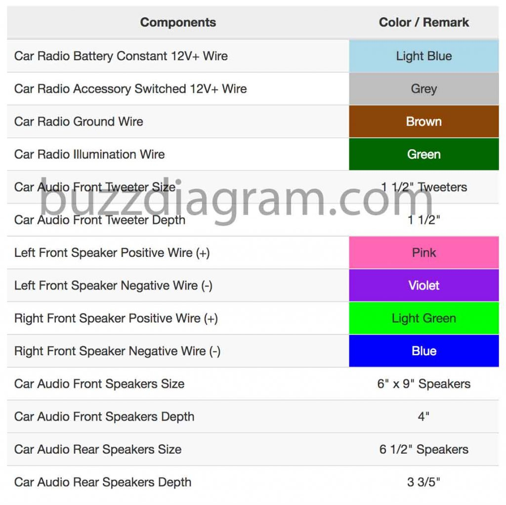 Toyota Stereo Wiring Diagram - Wiring Diagrams - Toyota Tacoma Stereo Wiring Diagram
