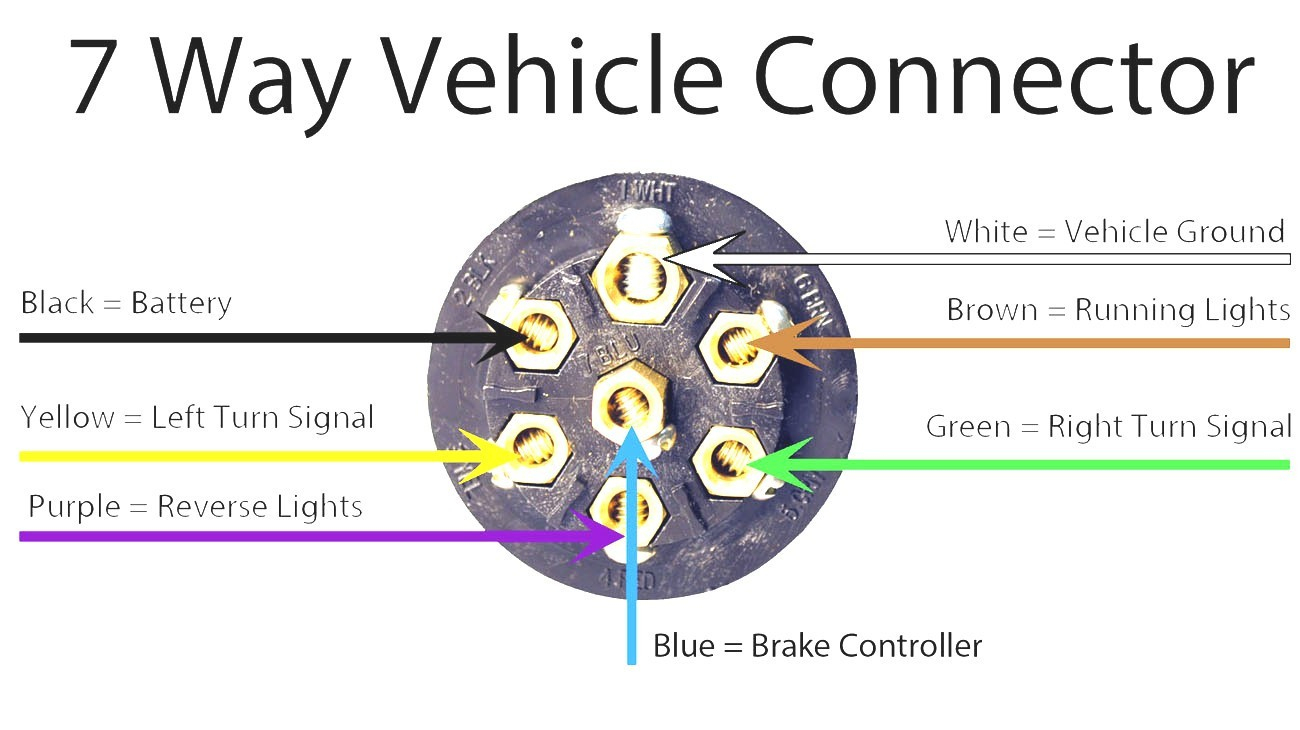 Toyota Trailer Connector Wiring Diagram | Wiring Library - Trailer Connector Wiring Diagram