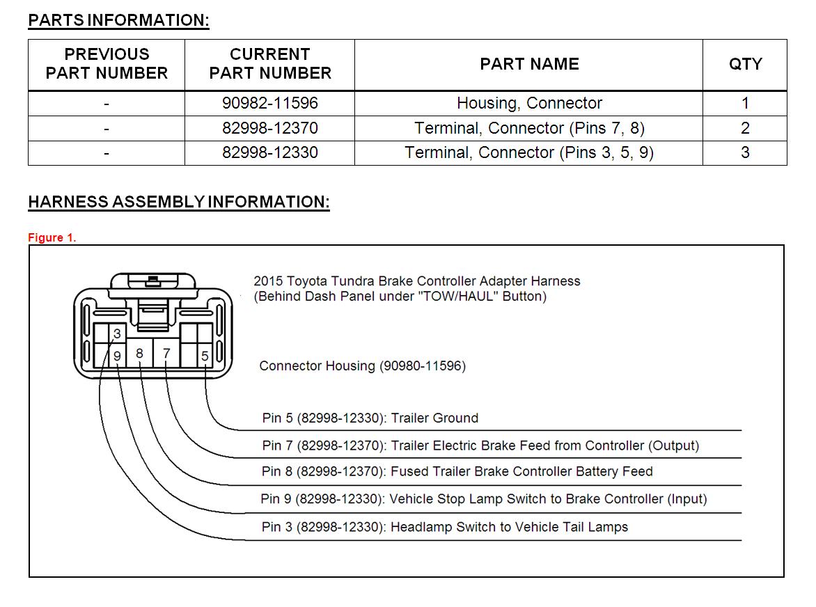 Trailer Brake Controller?   Tacoma World - Trailer Breakaway Switch Wiring Diagram