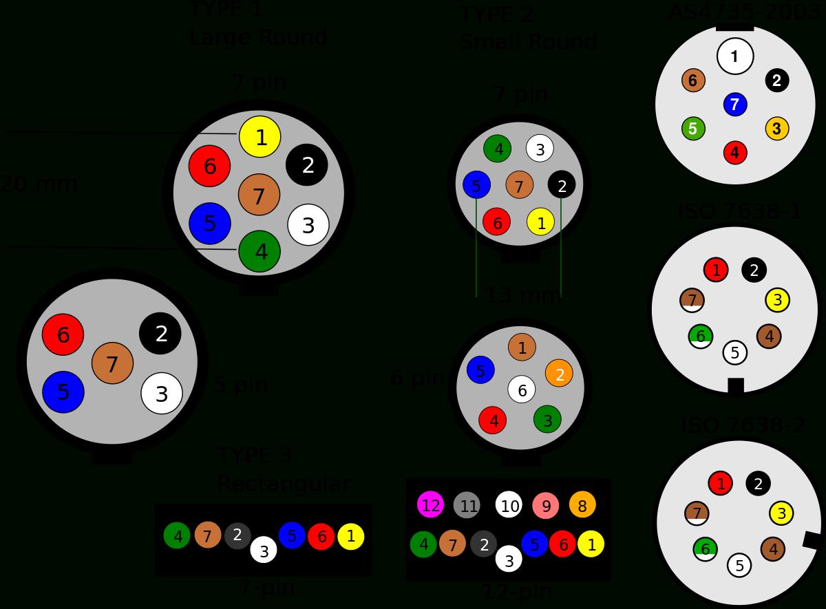 Trailer Connectors In Australia - Wikipedia - 7 Pin Rv Plug Wiring Diagram