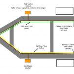 Trailer Light Wiring Diagram   Brake Light Wiring Diagram