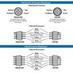Trailer Plug Wiring Diagram 4 Pin   Wiring Diagram   4 Pin Wiring Diagram