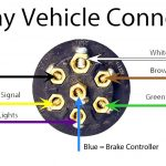 Trailer Wiring Diagram Guide   Hitchanything | Rv Repairs   Trailer Wiring Diagram