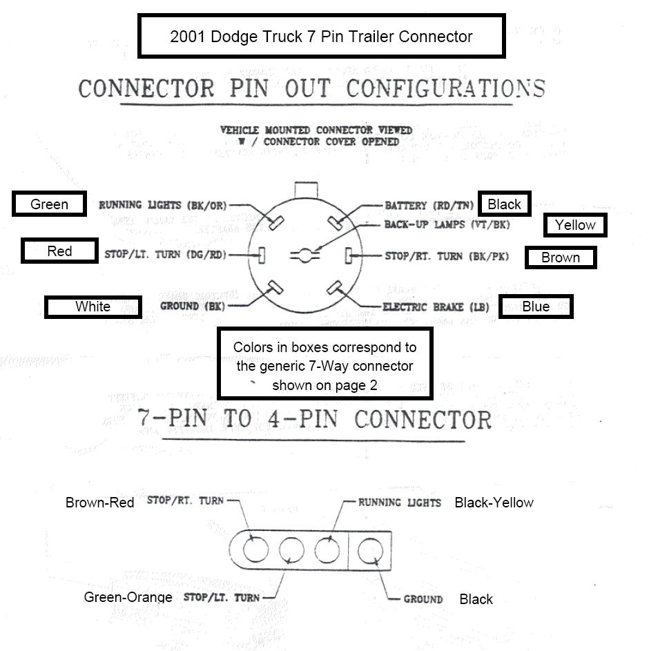 Trailer Wiring Diagram - Truck Side - Diesel Bombers - 2007 Dodge Ram Wiring Diagram