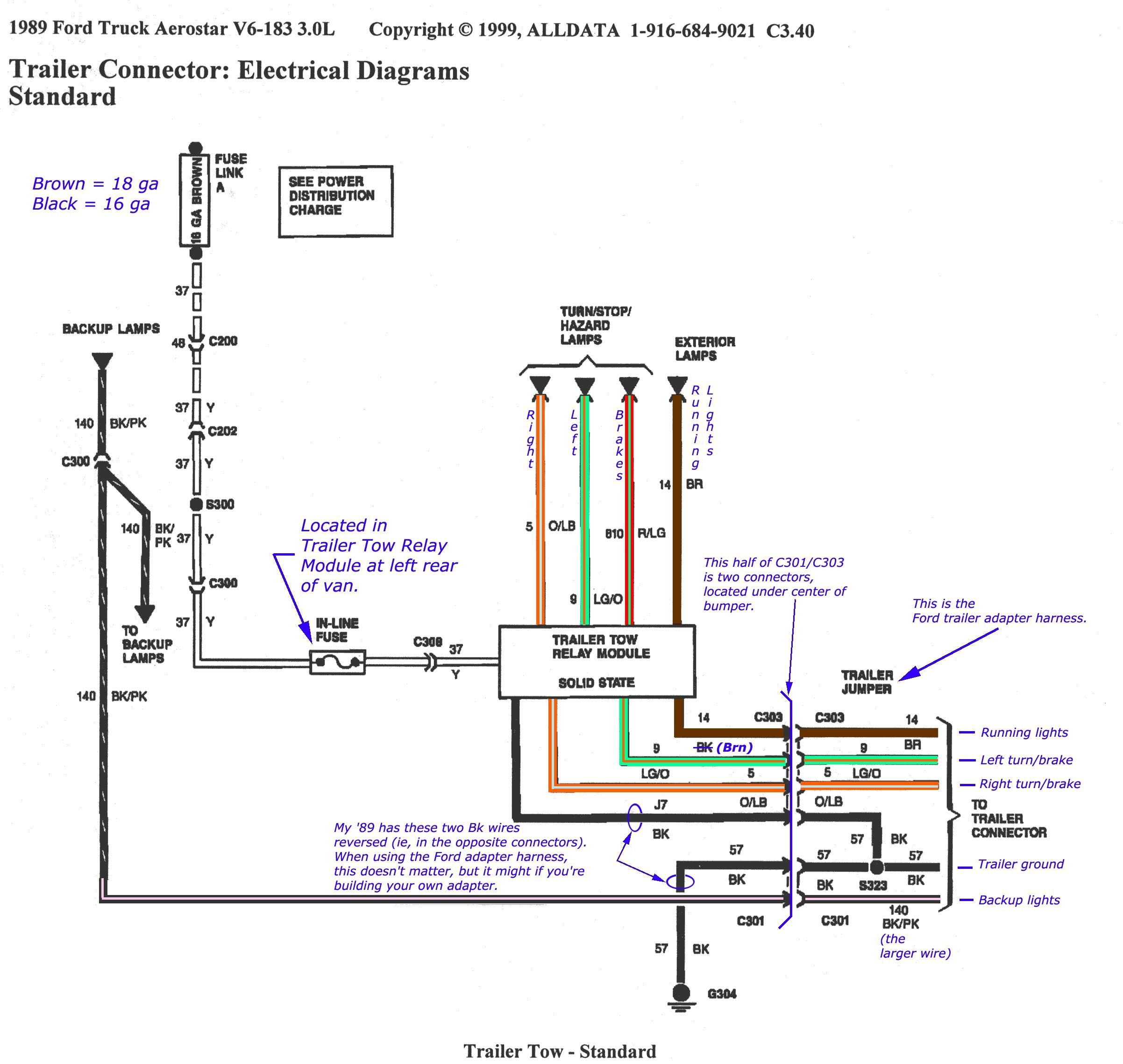 Trailer Wiring Ford Truck - Wiring Diagram Data - Trailer Wiring Diagram