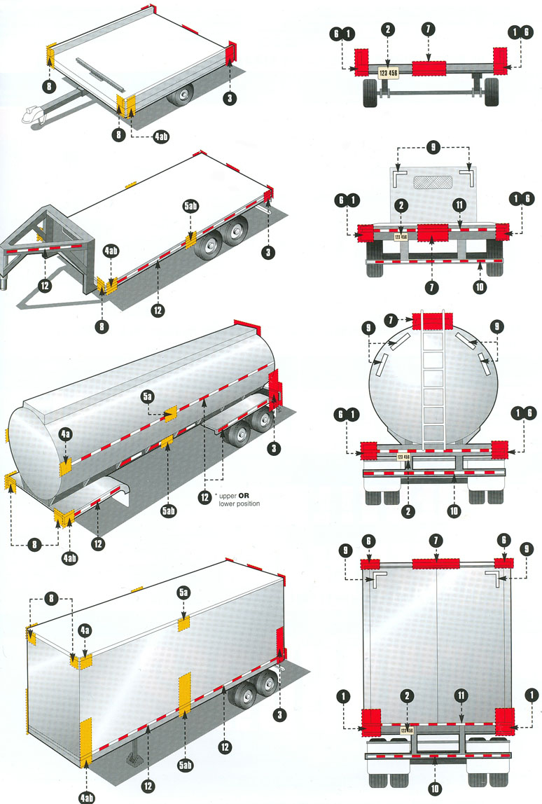 Trailers: Federal Lighting Equipment Location Requirements - Enclosed Trailer Wiring Diagram