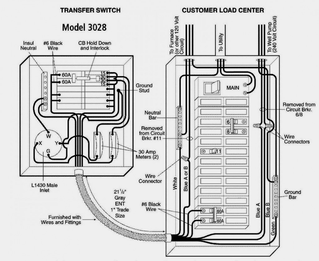 Transfer Switch Wiring Diagram Manual - Data Wiring Diagram Blog - Rv Transfer Switch Wiring Diagram