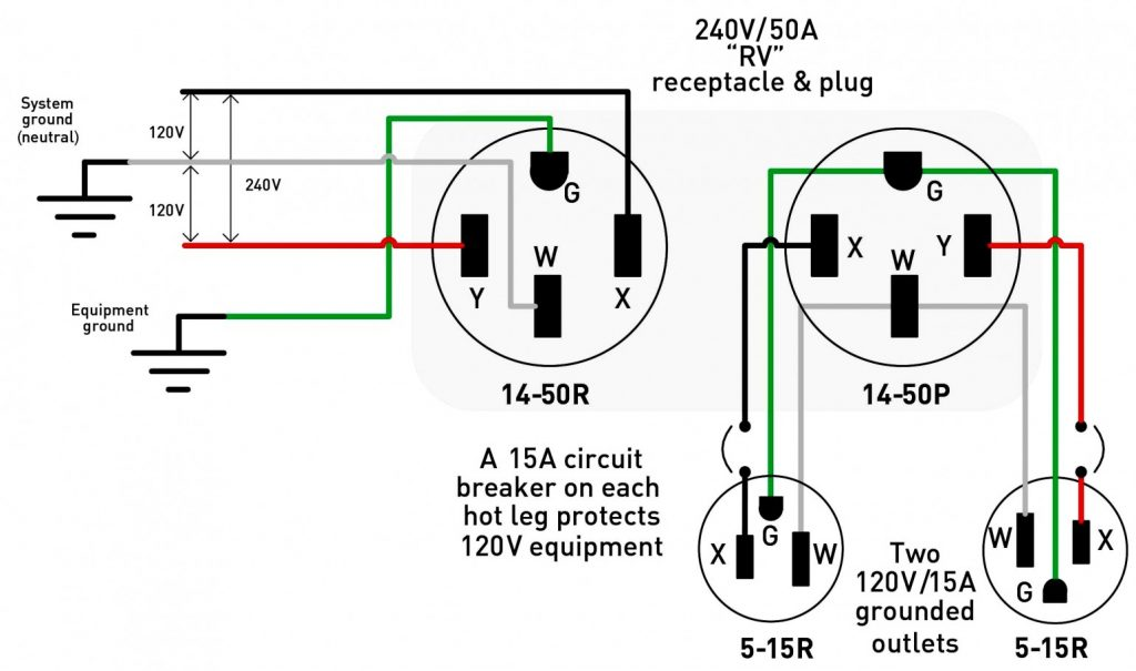 Trend 30 Amp Plug Wiring Diagram Outlet Diagrams Source