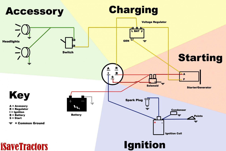 Trend Daikin Air Conditioner Wiring Diagram Ac Books Library - Starter Wiring Diagram
