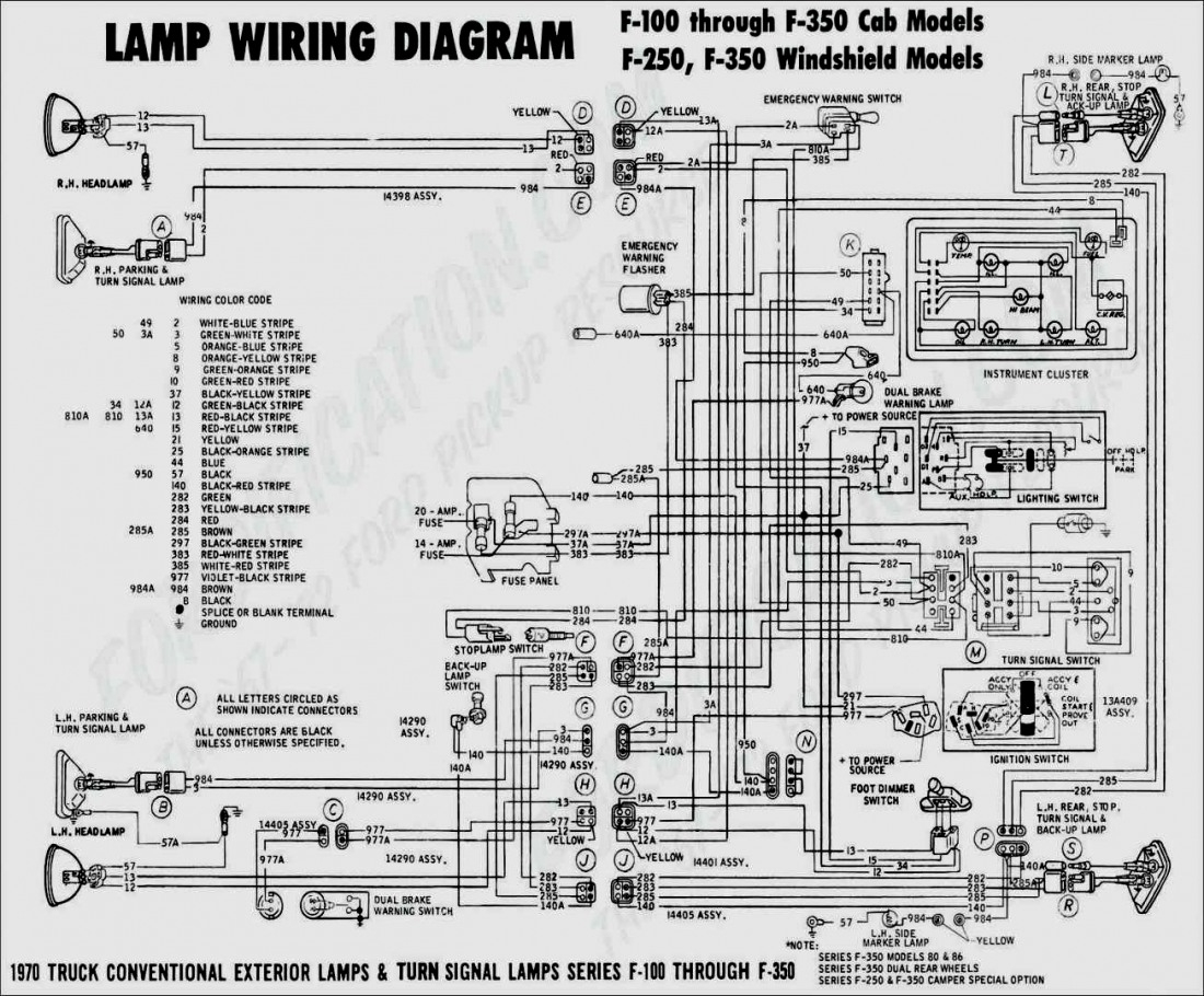 Trend Of 7 Way Round Trailer Wiring Diagram On Pin Light Six - Semi Truck Trailer Plug Wiring Diagram