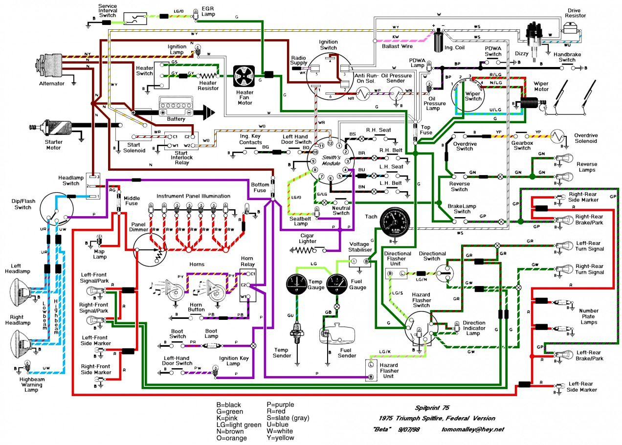 Trend Of Car Wiring Diagrams Explained The Trainer 32 How To Read An - How To Read A Ballast Wiring Diagram