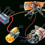 Troubleshooting The Ignition Warning Light | How A Car Works   Wiring Diagram Replace Generator With Alternator
