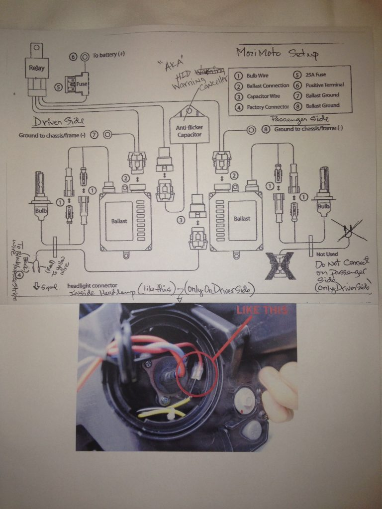 Trs Hid Hd Harness Wiring Diagram