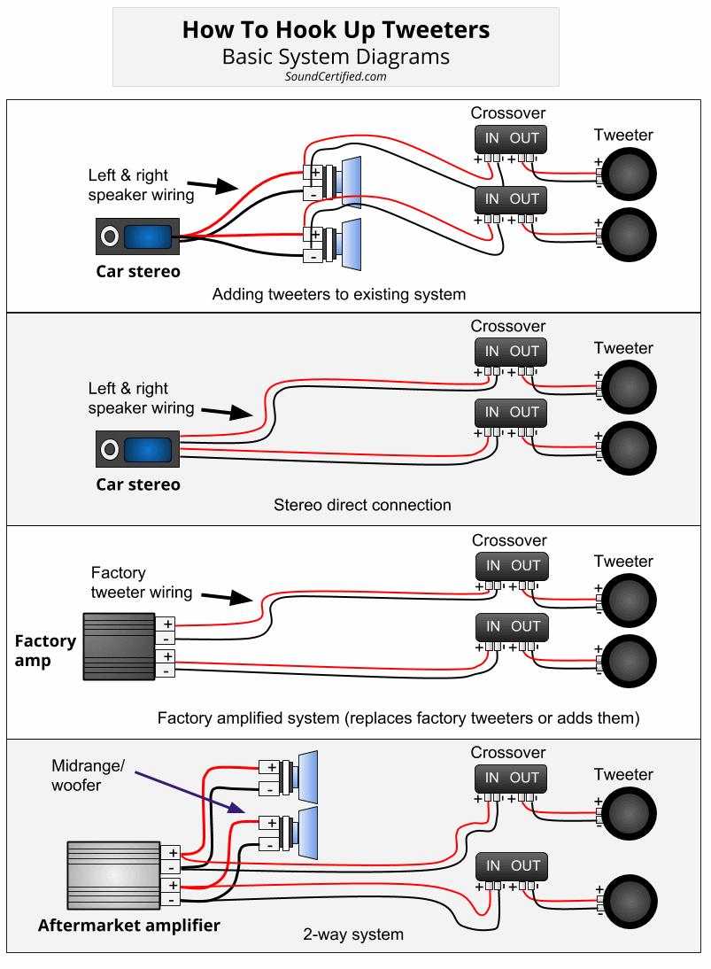 Tweeter Wiring Diagram | Manual E-Books - Tweeter Wiring Diagram