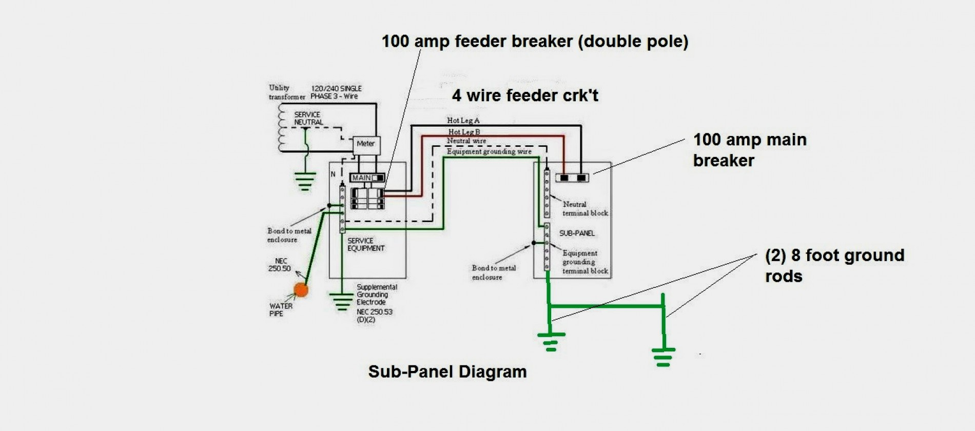 Typical Wiring Diagrams Swimming Pool - Data Wiring Diagram Today - Swimming Pool Electrical Wiring Diagram