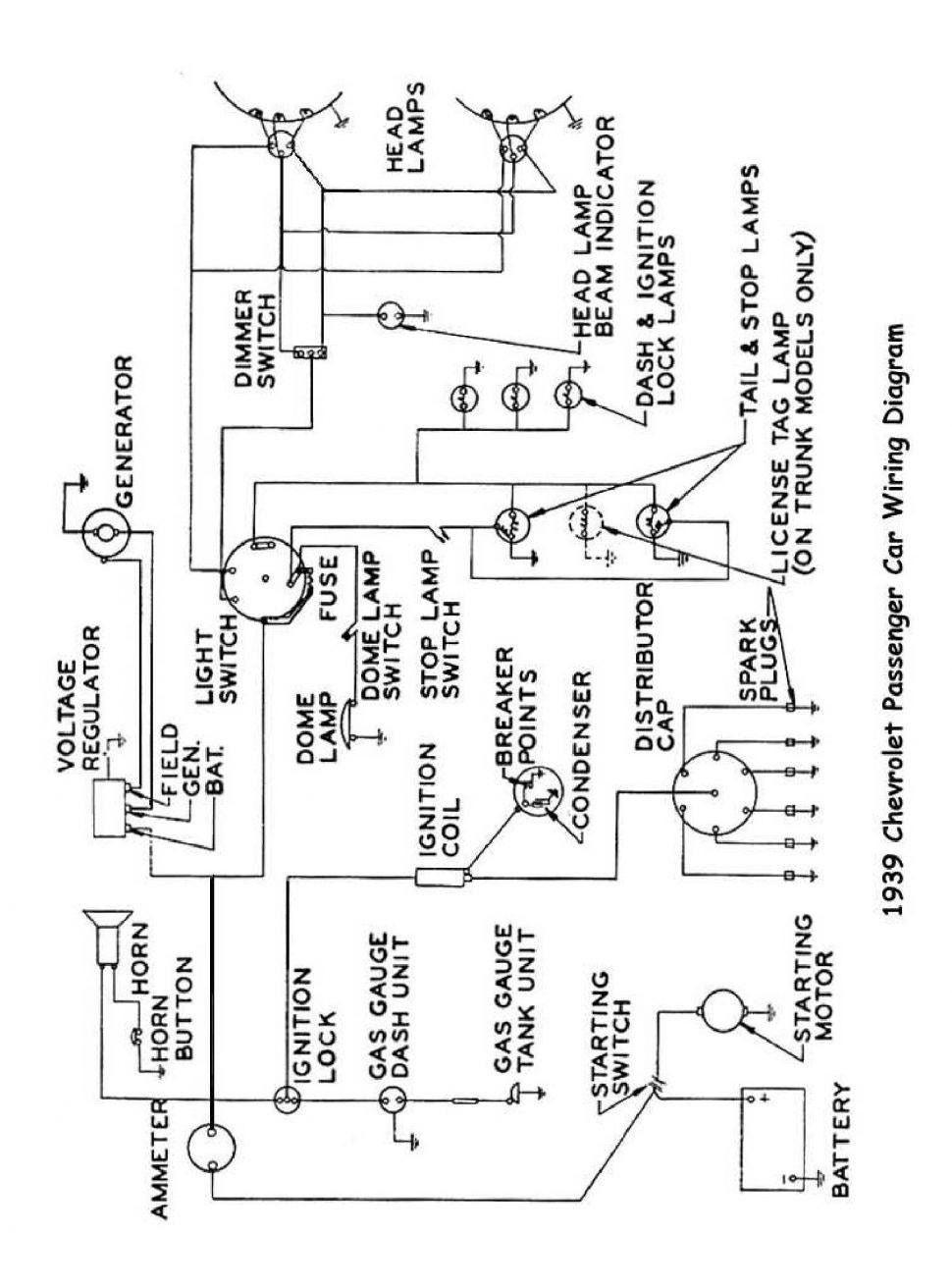 Ultra Remote Car Starter Wiring Diagram | Wiringdiagram - Remote Car Starter Wiring Diagram