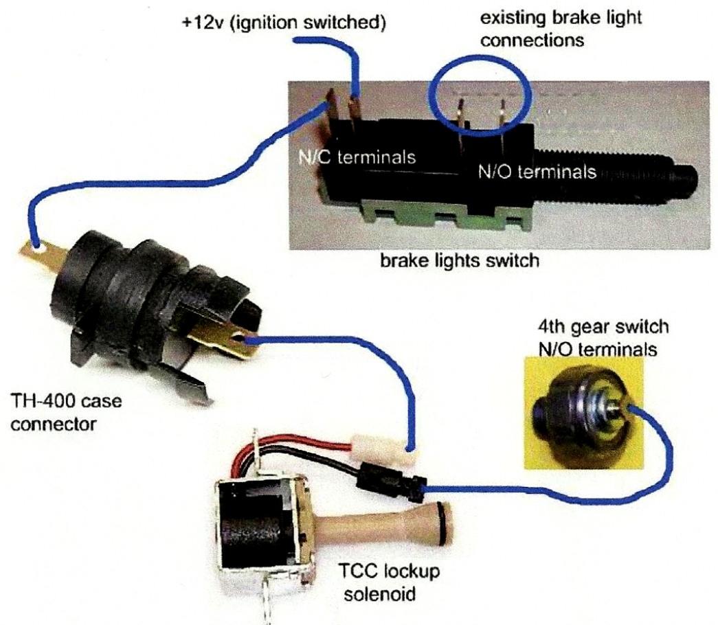 Unique Of 700R4 Transmission Lock Up Wiring Diagram Simple - 700R4 Lockup Wiring Diagram