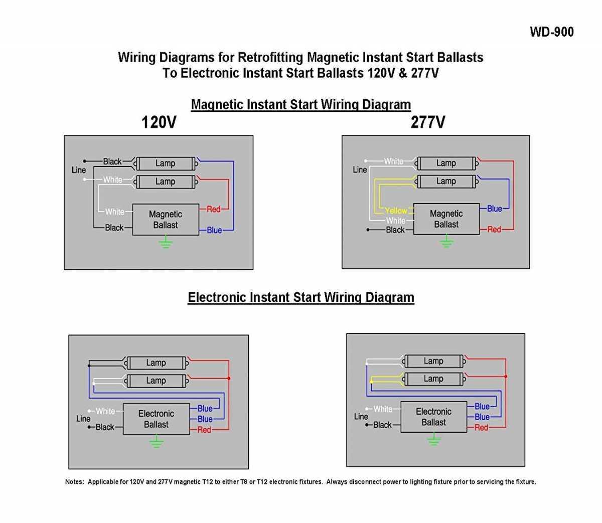 Universal Ballast Wiring Diagrams | Wiring Diagram - 2 Lamp T12 Ballast Wiring Diagram
