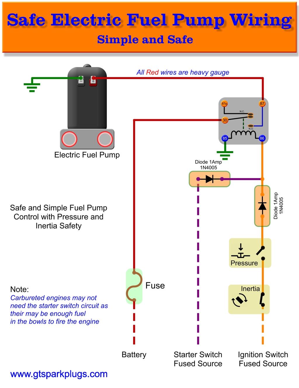 Universal Electric Fuel Pump Wiring Schematic | Wiring Diagram - Universal Fuel Gauge Wiring Diagram