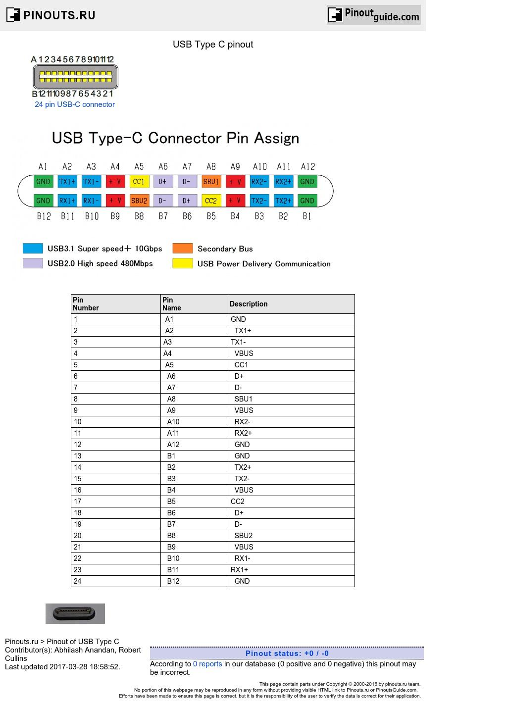 Usb Type C Pinout Diagram @ Pinoutguide - Usb Type C Wiring Diagram