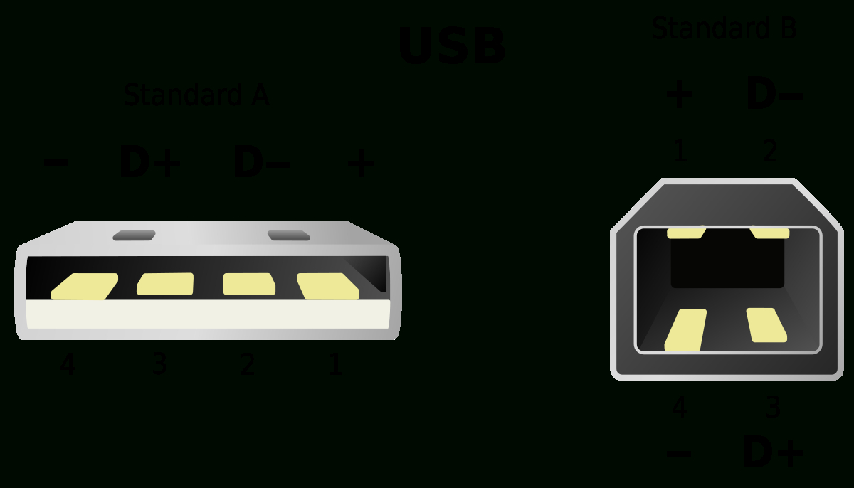 Usb - Wikipedia - Usb Cable Wiring Diagram