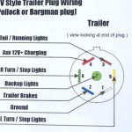 Used Gooseneck Trailers Wiring Harness On Boxes | Wiring Diagram   Gooseneck Trailer Wiring Diagram