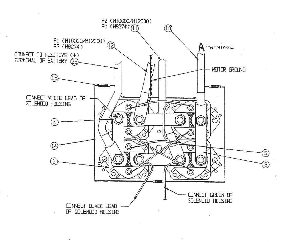 Utv Winch Solenoid Wiring Diagram | Wiring Diagram - Winch Solenoid Wiring Diagram