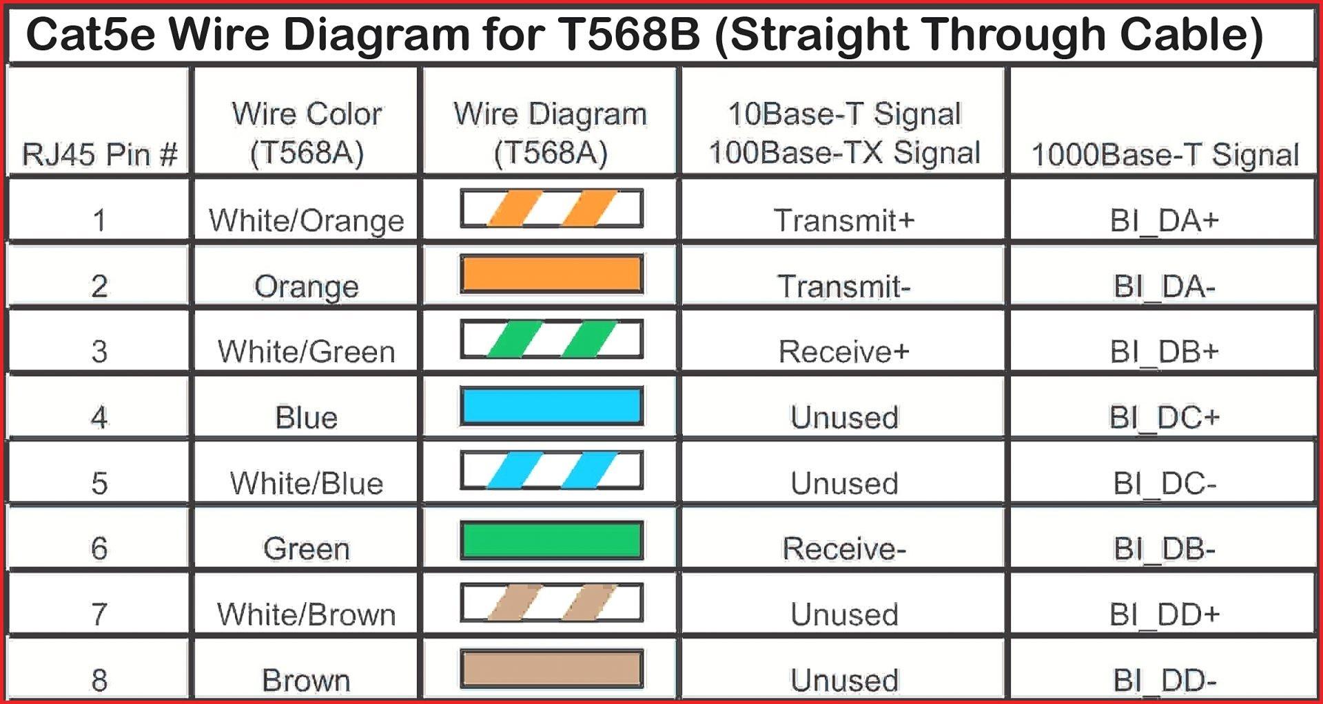 Vga To Dvi Wiring Diagram | Wiring Diagram - Vga Wiring Diagram