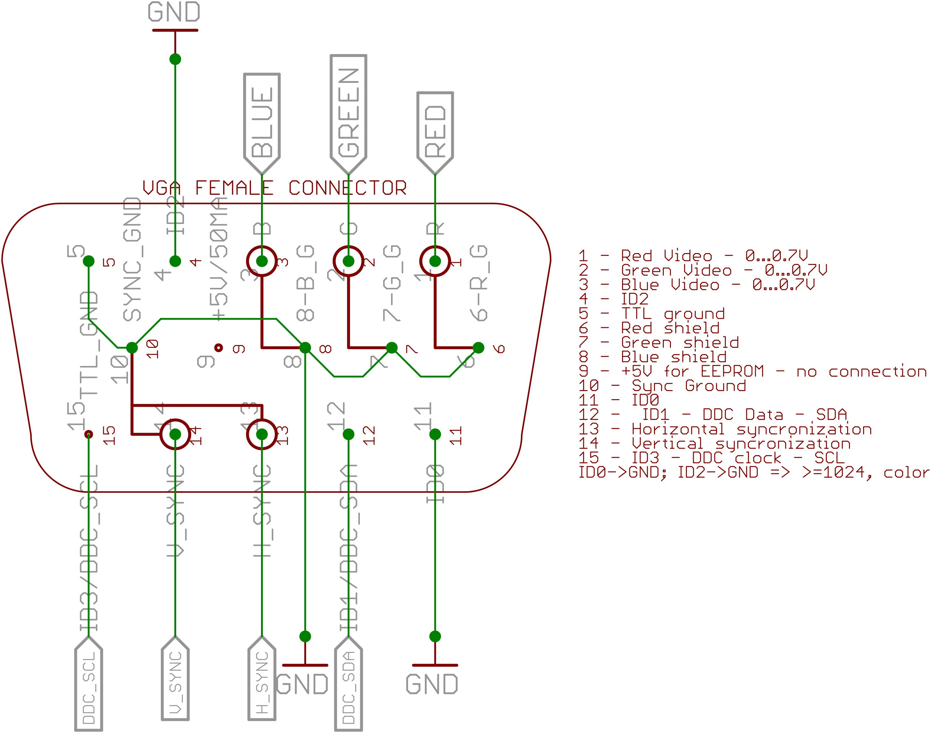 Bnc To Vga Wiring Diagram from annawiringdiagram.com