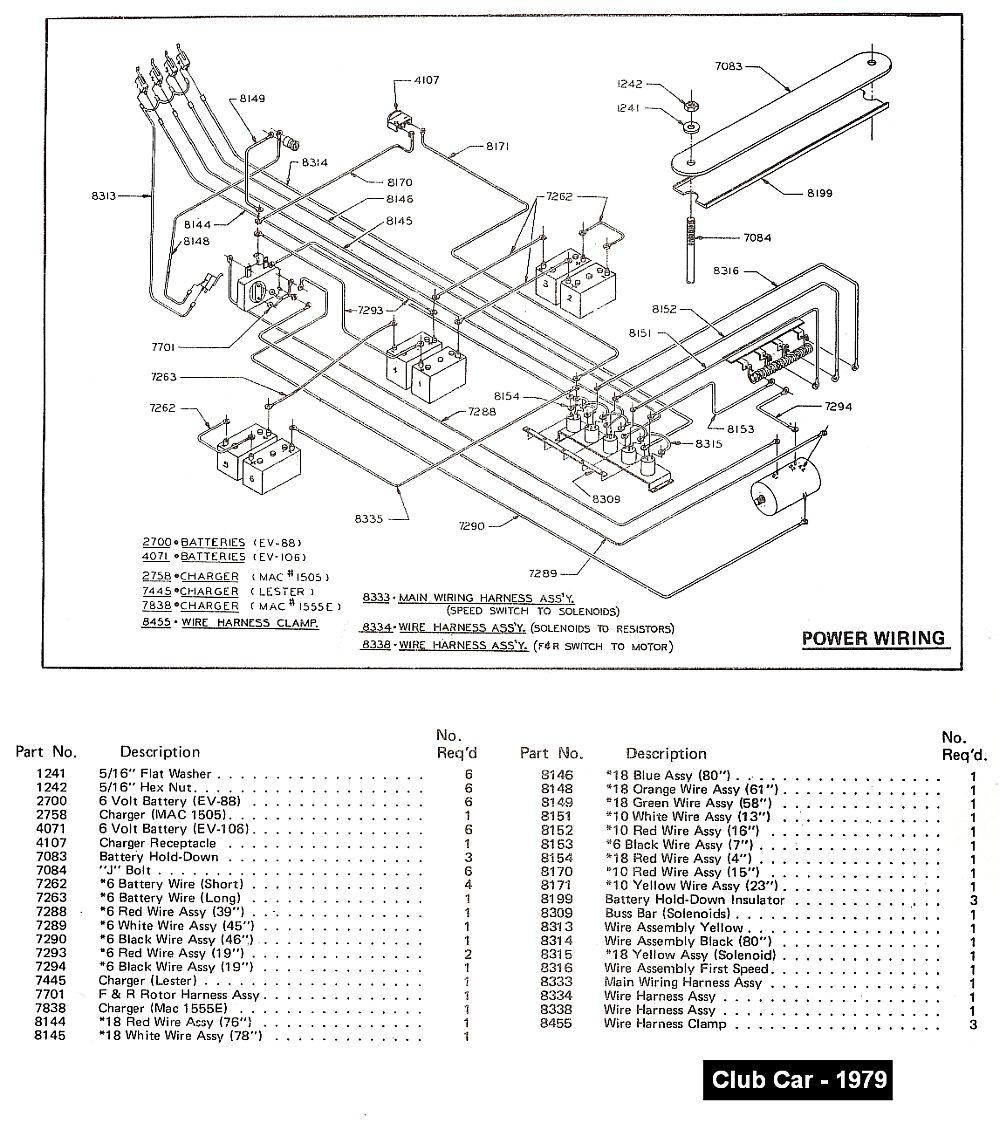 Vintagegolfcartparts - - Club Car Golf Cart Wiring Diagram