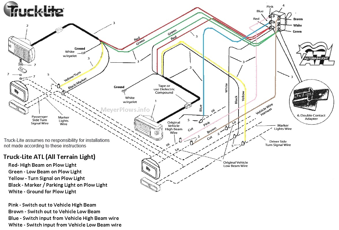 Western Unimount Wiring Diagram Carlplant Best Of Plow With Western - Western Unimount Plow Wiring Diagram