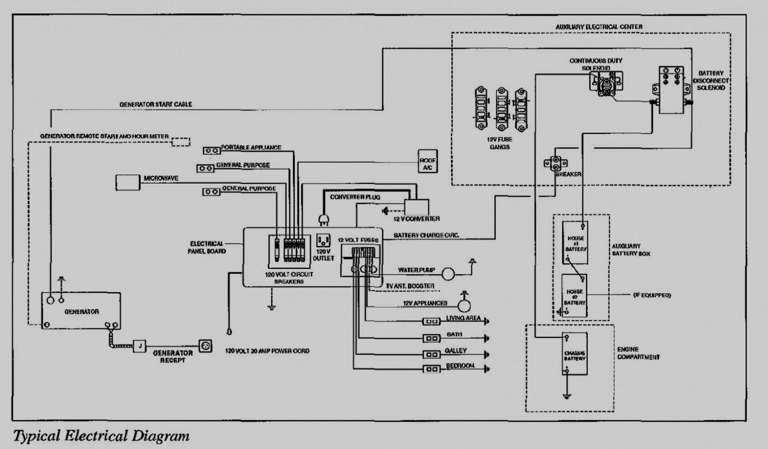 Wfco 55 Amp Power Converter Wiring Diagram | Wiring Diagram - Wfco 8955 Wiring Diagram