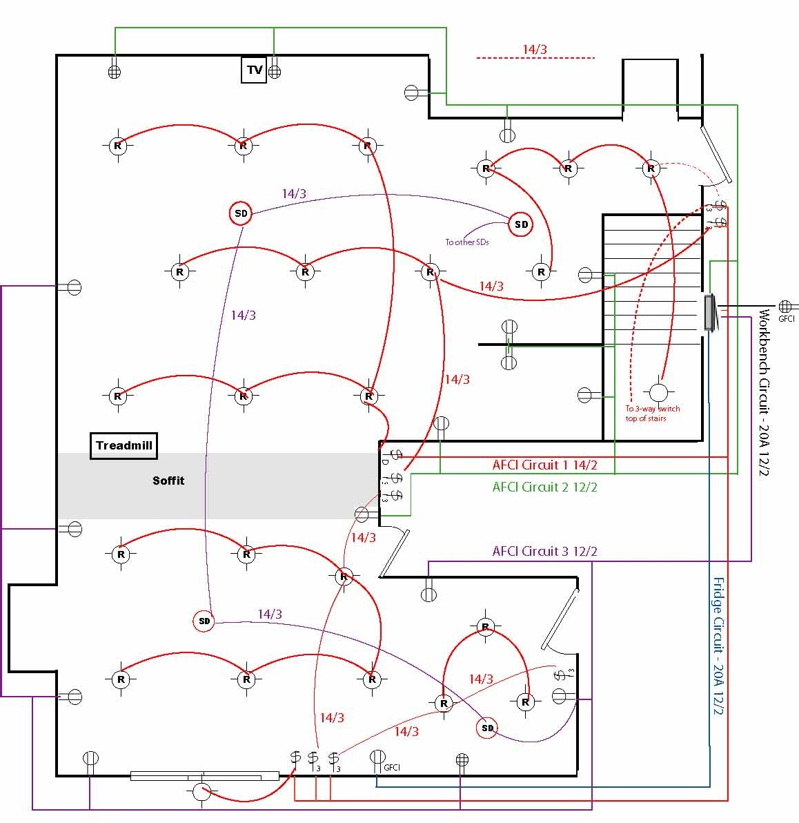 Whole House Wiring Basics - Wiring Diagram Blog - Simple House Wiring Diagram Examples