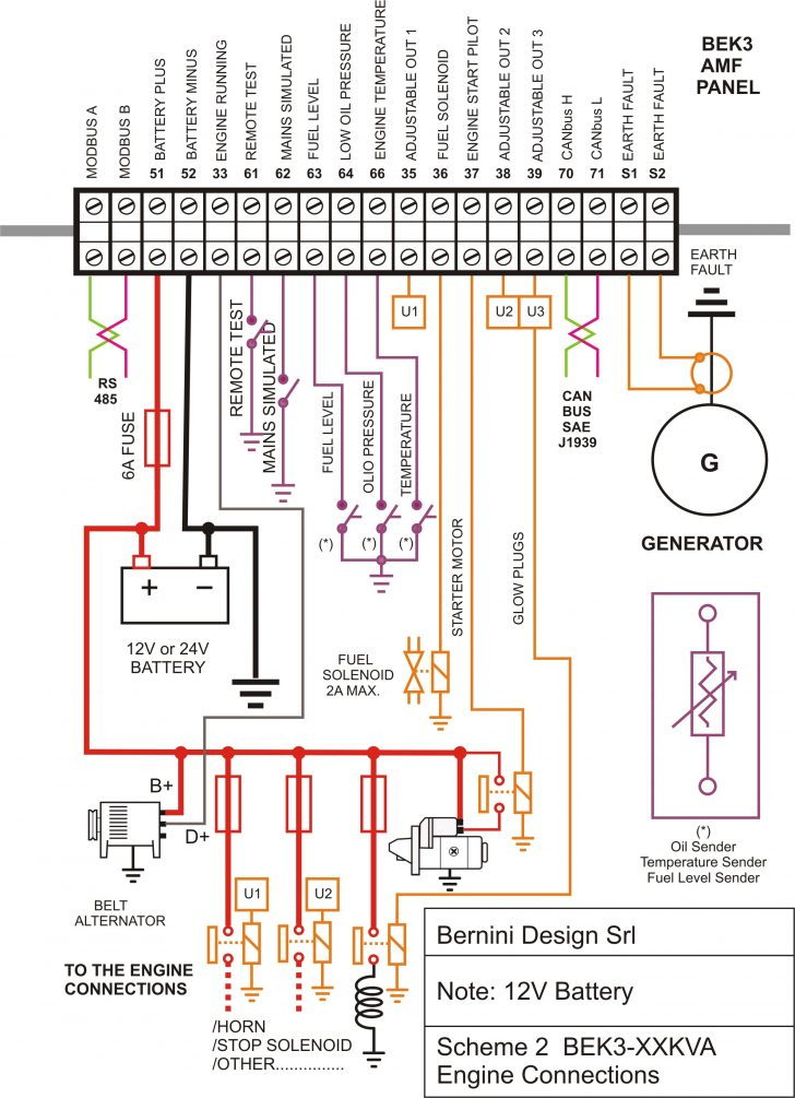 Gm 3 Wire Alternator Wiring Diagram
