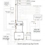Wind Turbine Wiring Diagram | Homesteading | Wind Turbine, Diagram, Wire   Wind Turbine Wiring Diagram