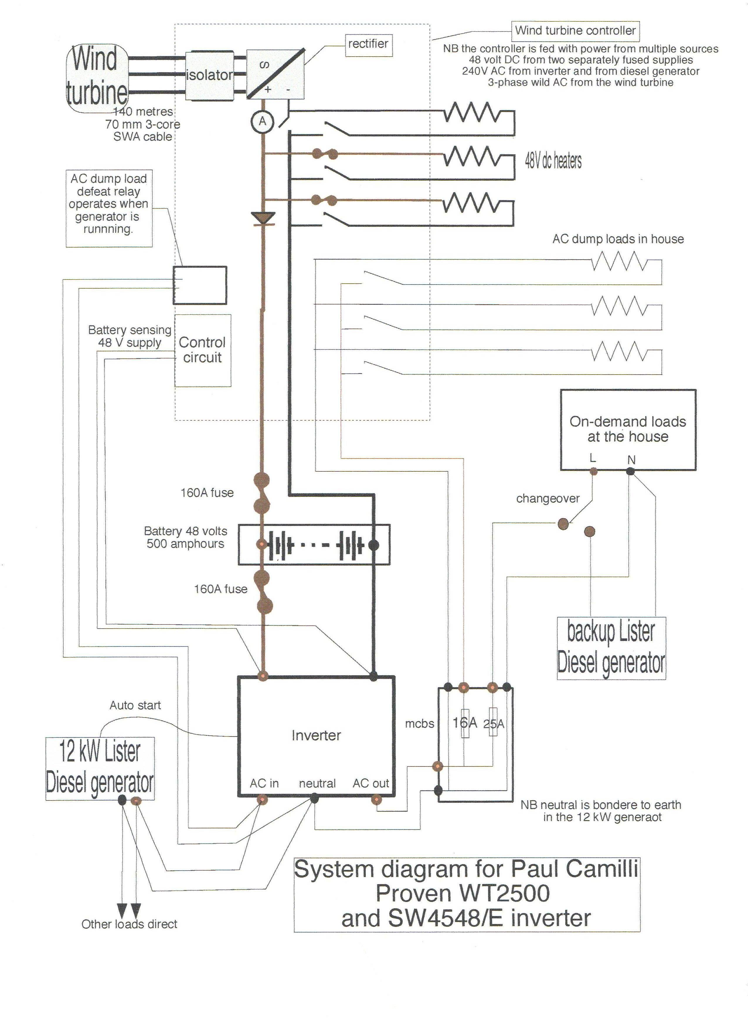 Wind Turbine Wiring Diagram | Homesteading | Wind Turbine, Diagram, Wire - Wind Turbine Wiring Diagram