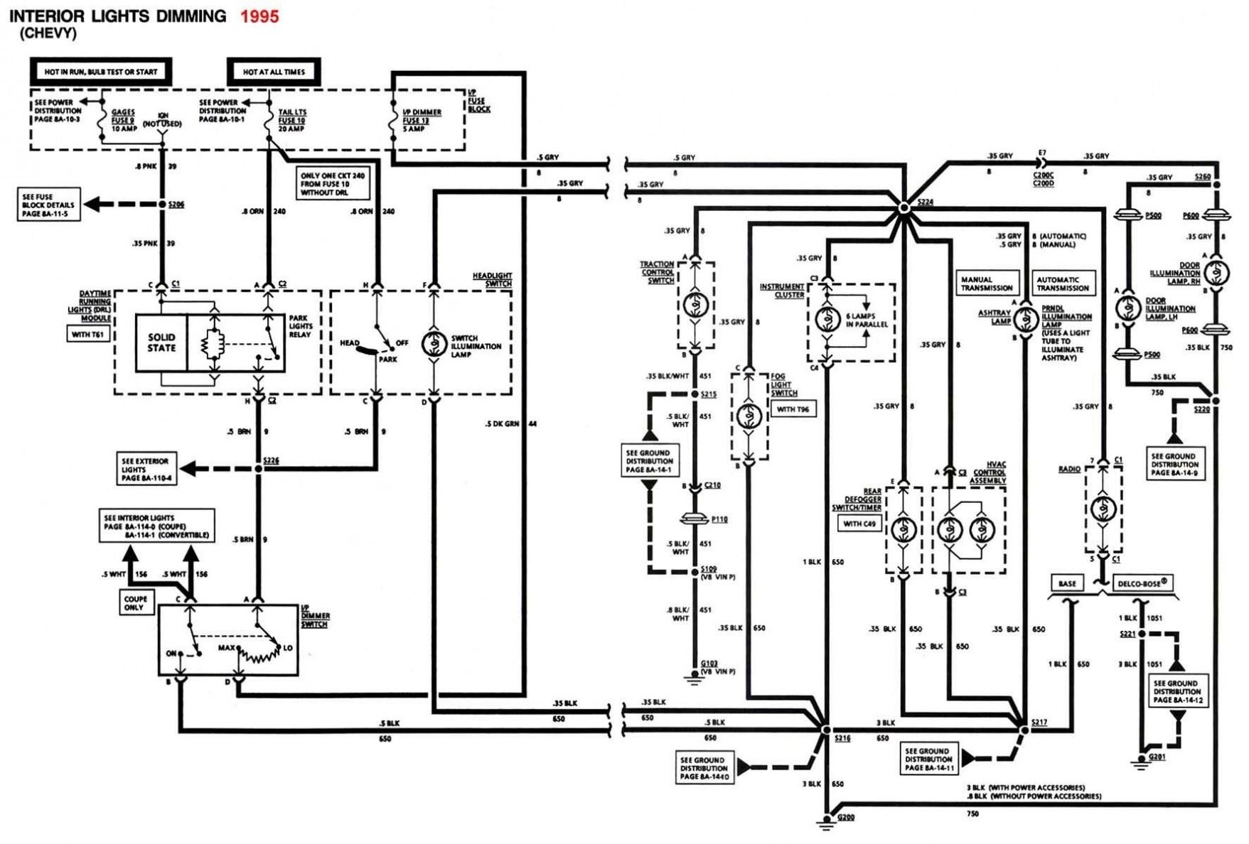 Winnebago Ac Wiring Diagram Free Picture Schematic | Wiring Diagram - Winnebago Motorhome Wiring Diagram