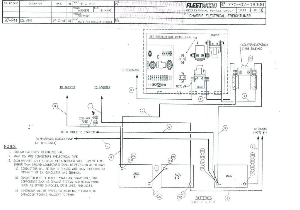 1998 Winnebago Adventurer Wiring Diagram