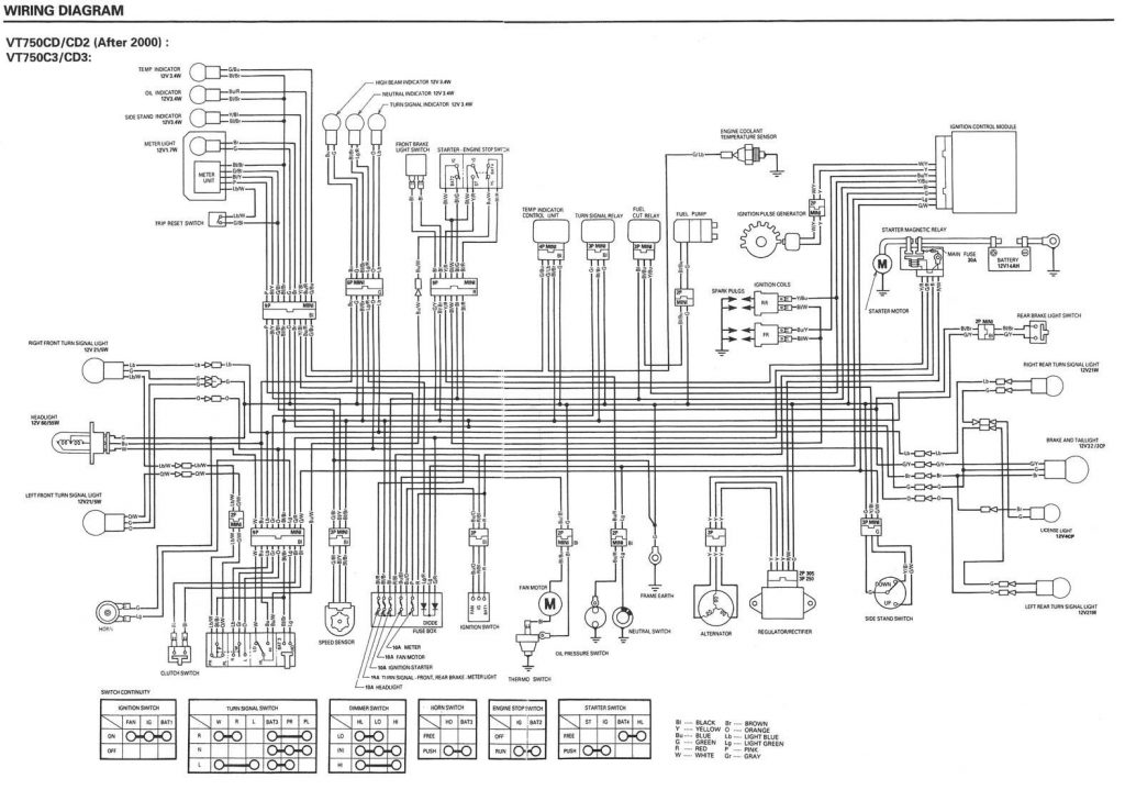 Winnebago Ac Wiring Diagram