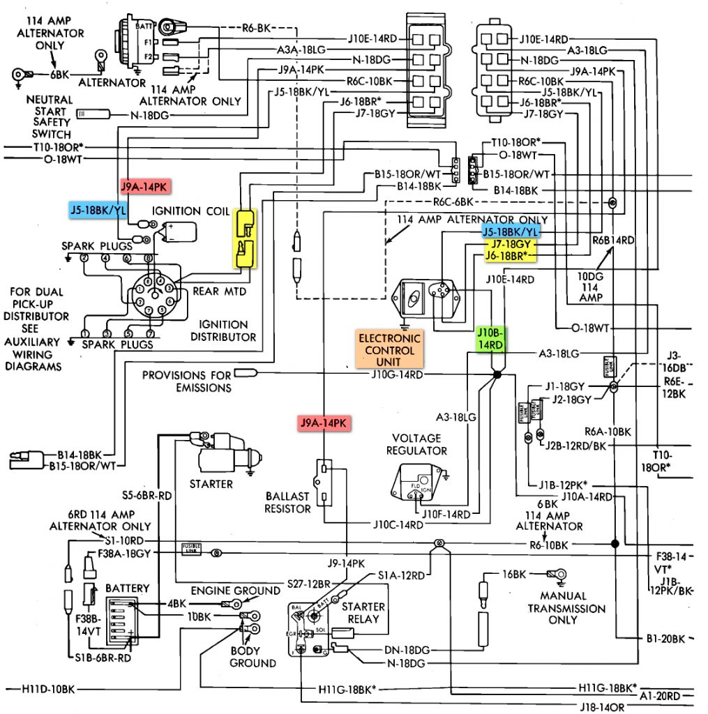 1970 Winnebago Wiring Diagram Mercedes E320 Engine Diagram Begeboy Wiring Diagram Source