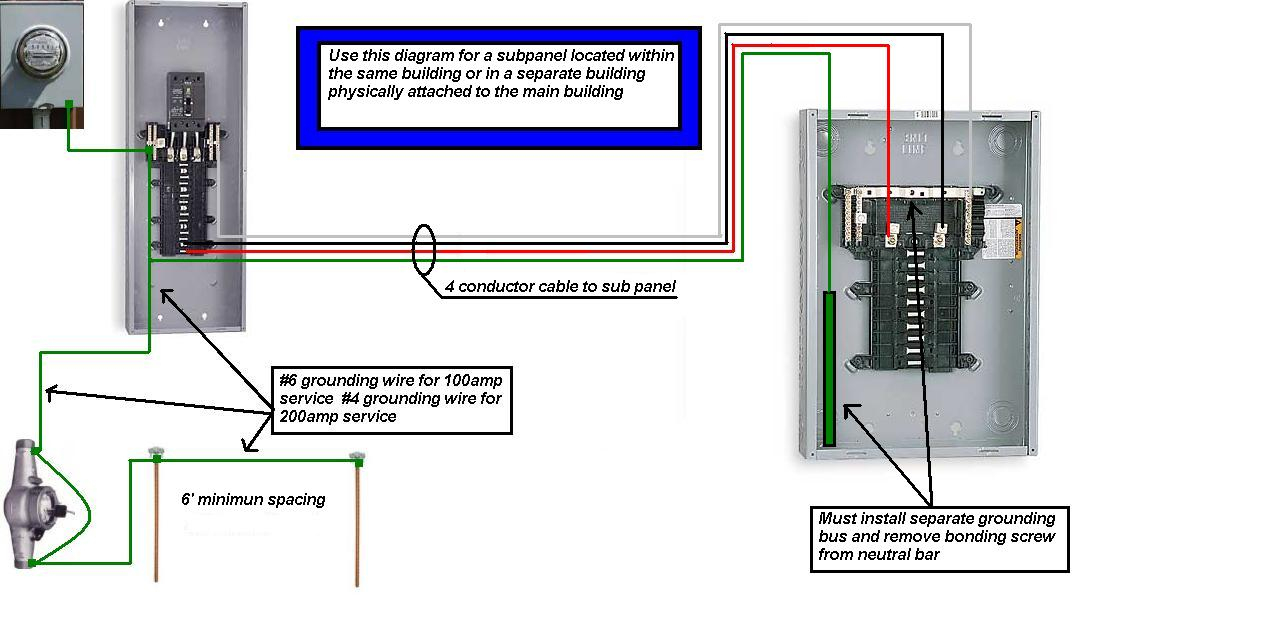 Wire For 100A Sub Panel Diagram | Wiring Diagram - 125 Amp Sub Panel Wiring Diagram