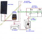 Wire Solar Panel To 220V Inverter, 12V Battery ,12V, & Dc Load   Power Inverter Wiring Diagram