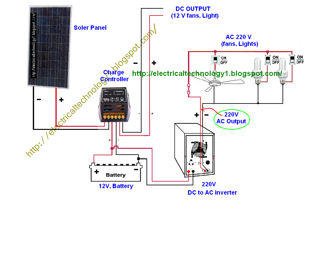 Wire Solar Panel To 220V Inverter, 12V Battery ,12V, & Dc Load - Power Inverter Wiring Diagram