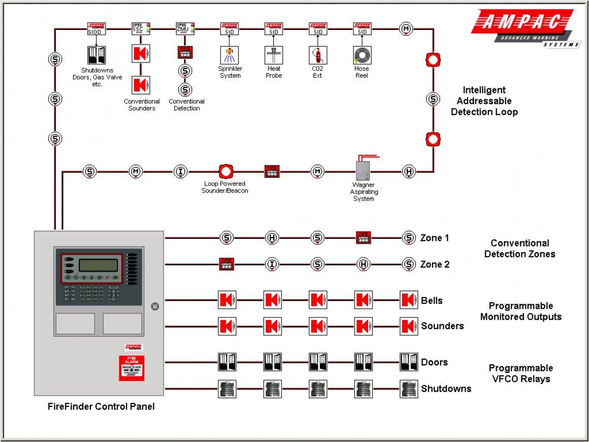 Wired Smoke Detector Wiring Diagram | Wiring Diagram - 4 Wire Smoke Detector Wiring Diagram