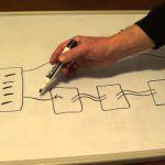 Wiring A 4 Way Switch   4 Way Switch Diagram   Four Way Switch   4 Way Switch Wiring Diagram